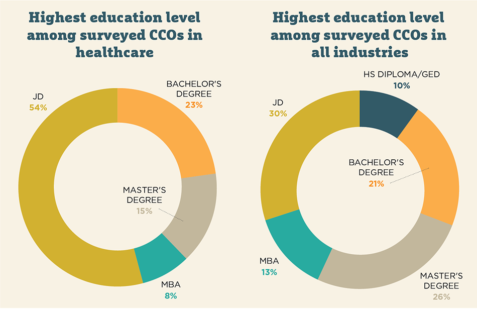 Graphic: Healthcare data